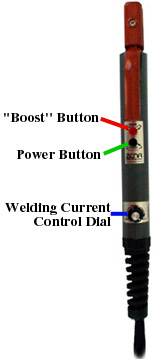 All welding controls are built into the electrode holder
